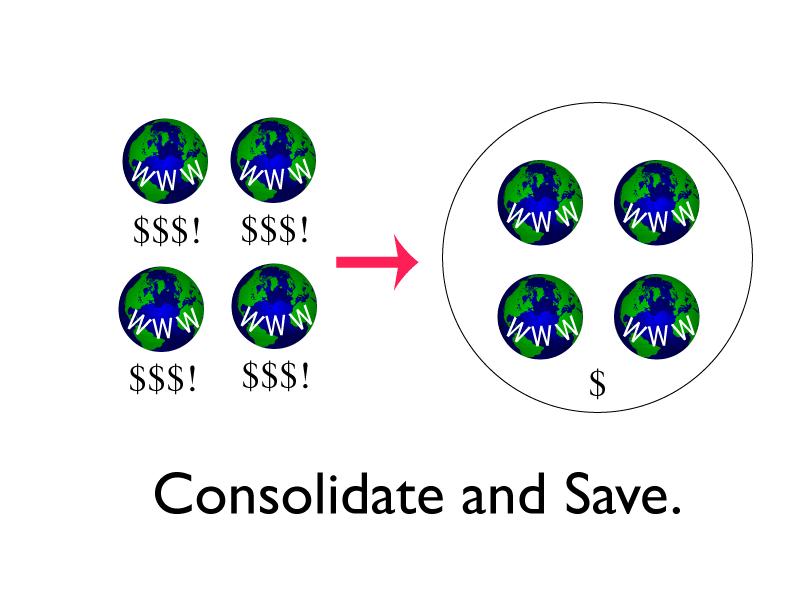 #site migration #savings