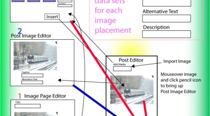 #wordpress #image #metadata #map