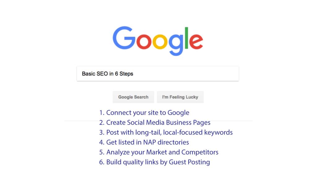 Basic SEO In Six Steps